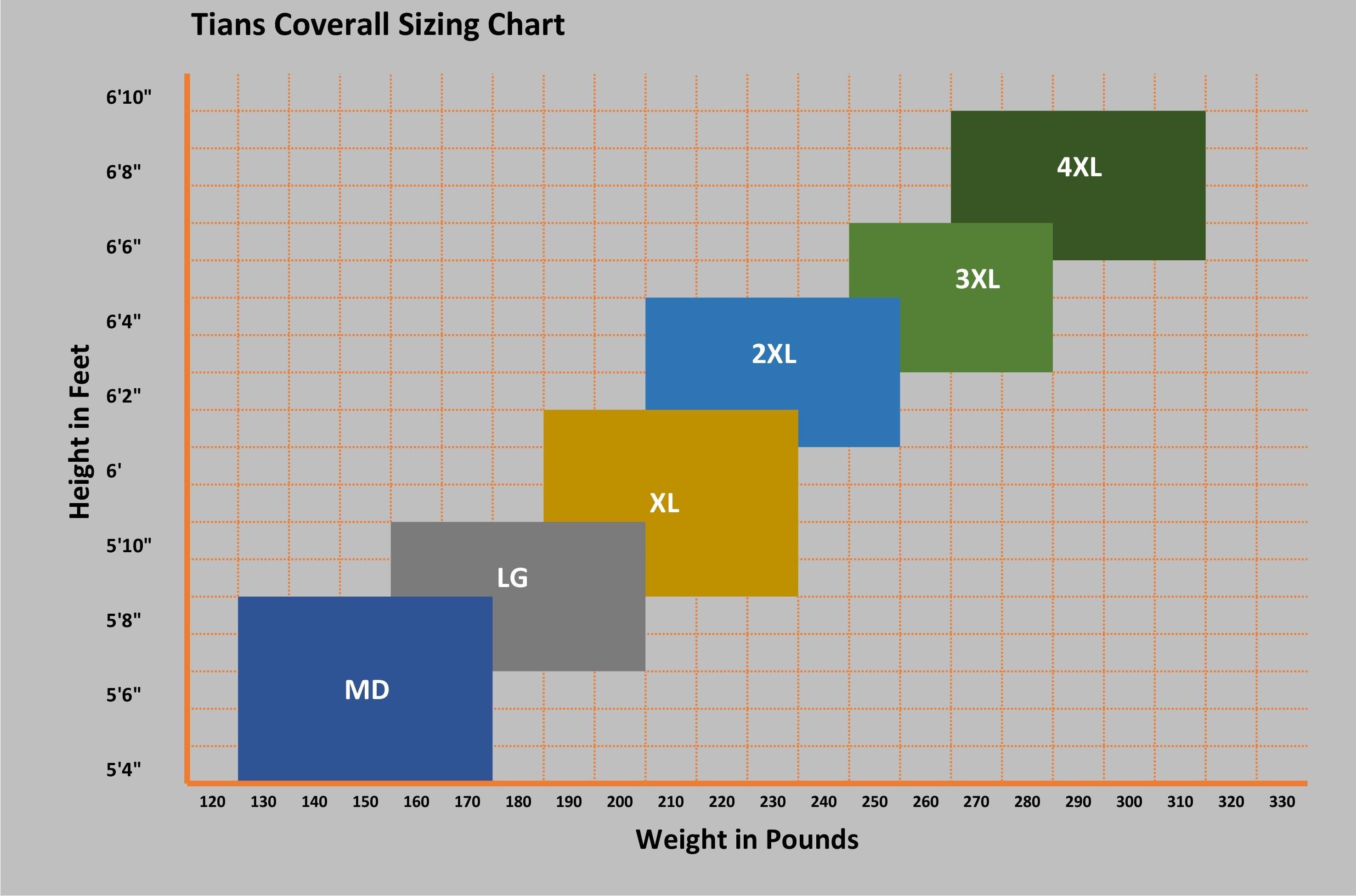 Tian's Sizing Chart
