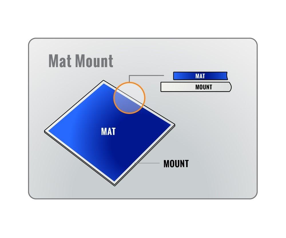 Sticky Mat Mount