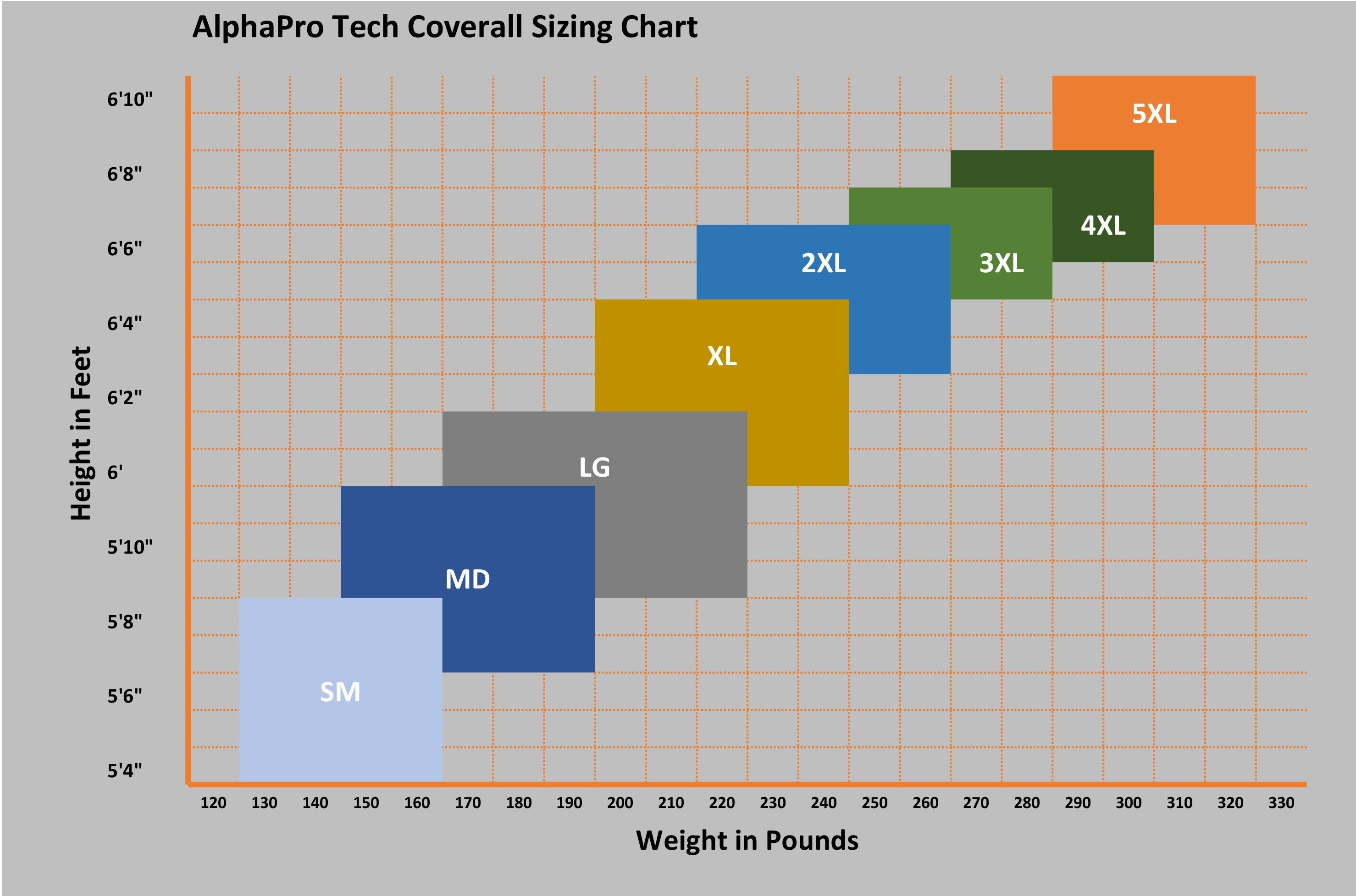 AlphaProTech Sizing Chart