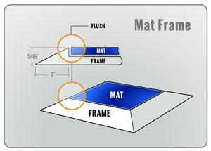 Aluminum Frame for Sticky Mats